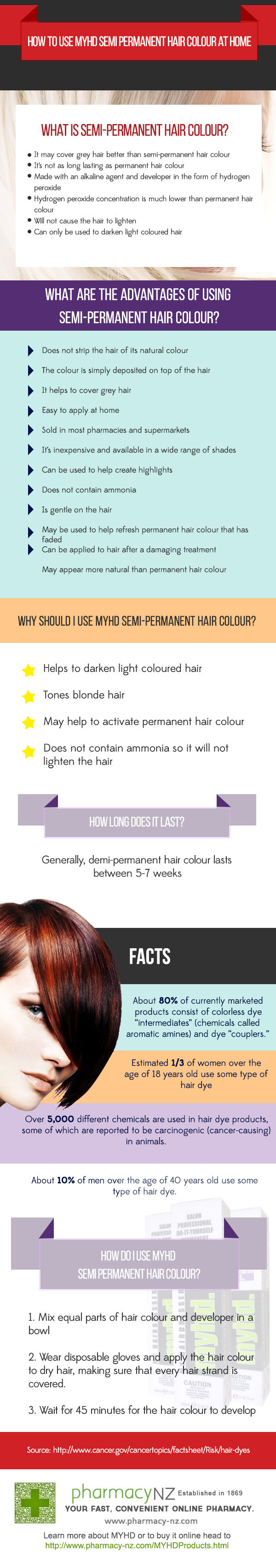 How to Use MYHD Semi Permanent Hair Colour at Home