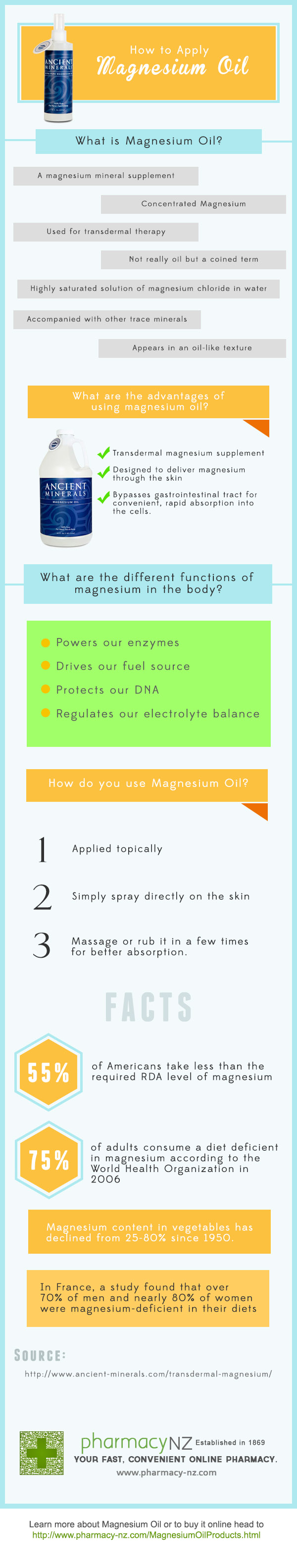 How to Apply Magnesium Oil