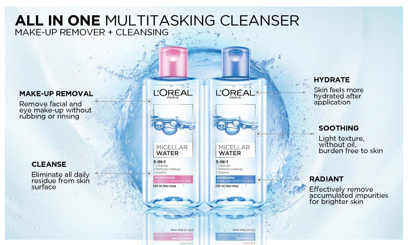 loreal micellar cleansing water
